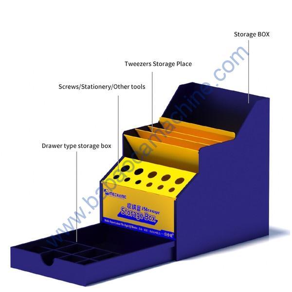 istorage box