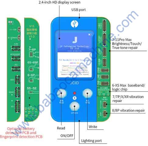 mobile phone code reader